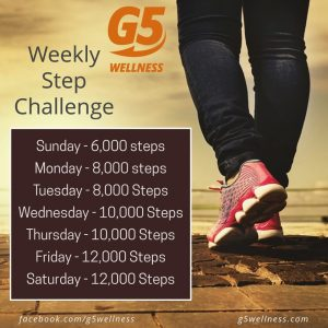 A Weekly Step Challenge